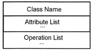 Symbols for a class in OMT notation